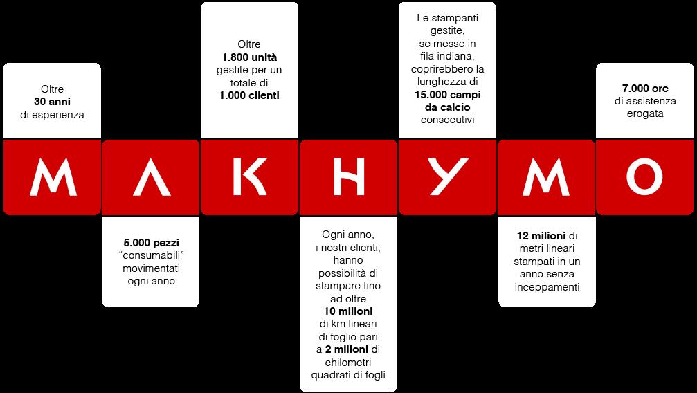 azienda_infografica